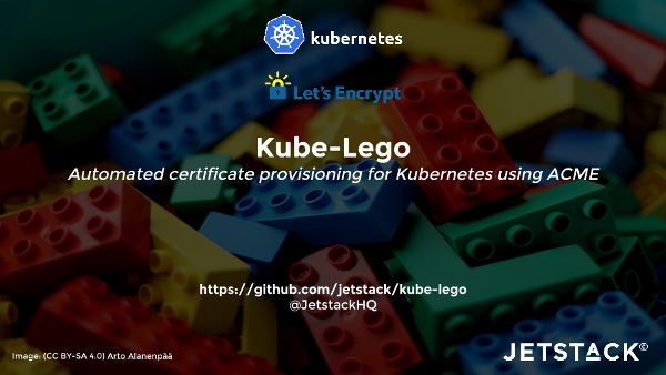 Automated certificate provisioning in Kubernetes using kube-lego